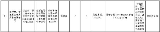 四川抽检食品不合格率2% 盒马鲜生多宝鱼复检仍不合格