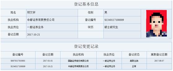 中邮证券4宗违规遭责令改正 西王债券违约仍高价卖