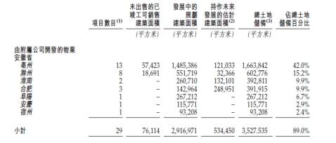 资产负债比率204%,借款利率超12%!三巽控股IPO债务压力加大
