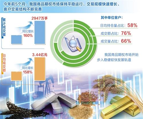 三大塑料化工品期权同步上市