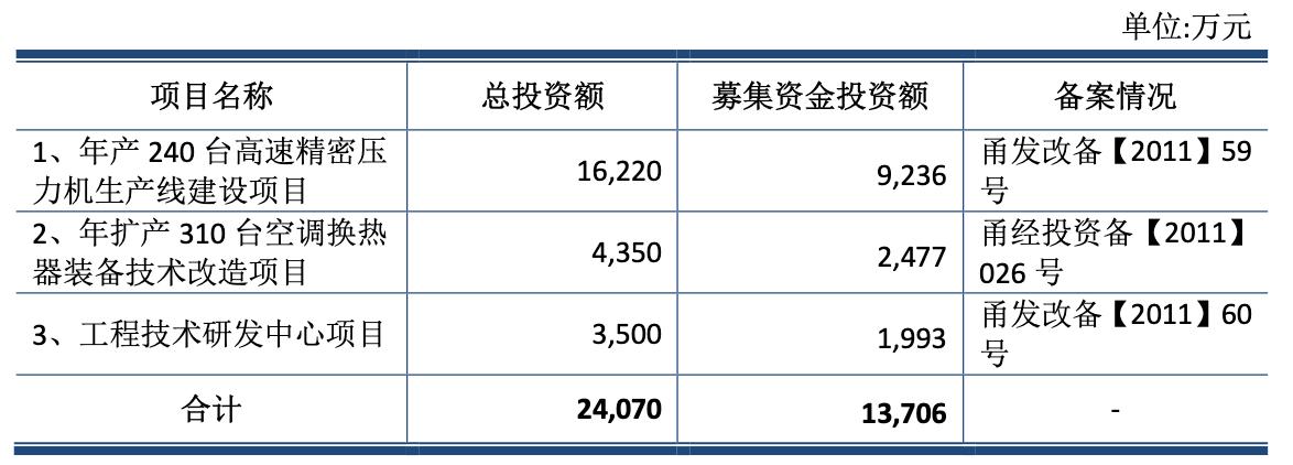 宁波精达遭谴责:上市不到2年转让控制权 海通证券保荐