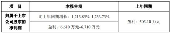 劲拓股份业绩秀深V一字涨停 近两月财务与董秘双辞职