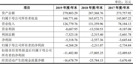 埃夫特上市首日涨387.87% 开盘价26.66元