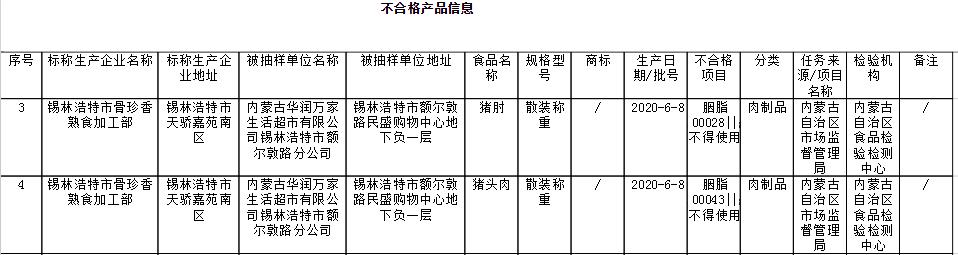 内蒙古食品抽检1%批次不合格 华润万家华联综超登黑榜