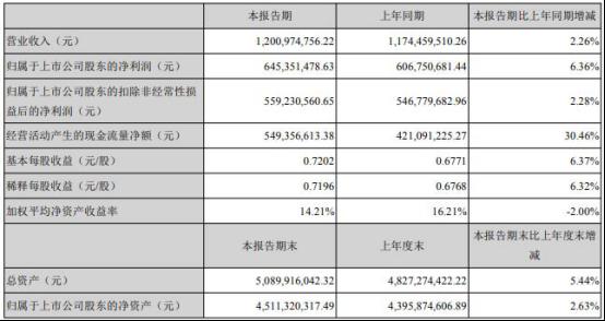 深交所发布关注函:亿联网络2份股票激励计划更改业绩考核指标