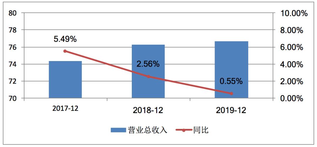 新华百货半年净利下滑69.21%,短期借款攀升至10.4亿