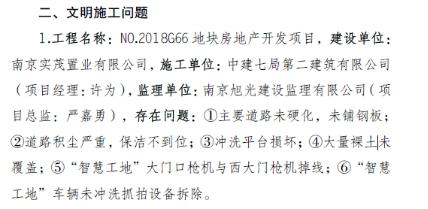 实茂置业江宁施工六大问题遭批评 大股...