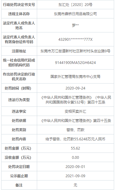 东莞鼎桥日用品公司违法变相买卖外汇 遭外汇局罚55.62万元人民币