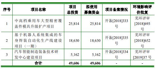 瑞鹄模具6涨停后跌停:下跌9.98%,过会后改1年净利