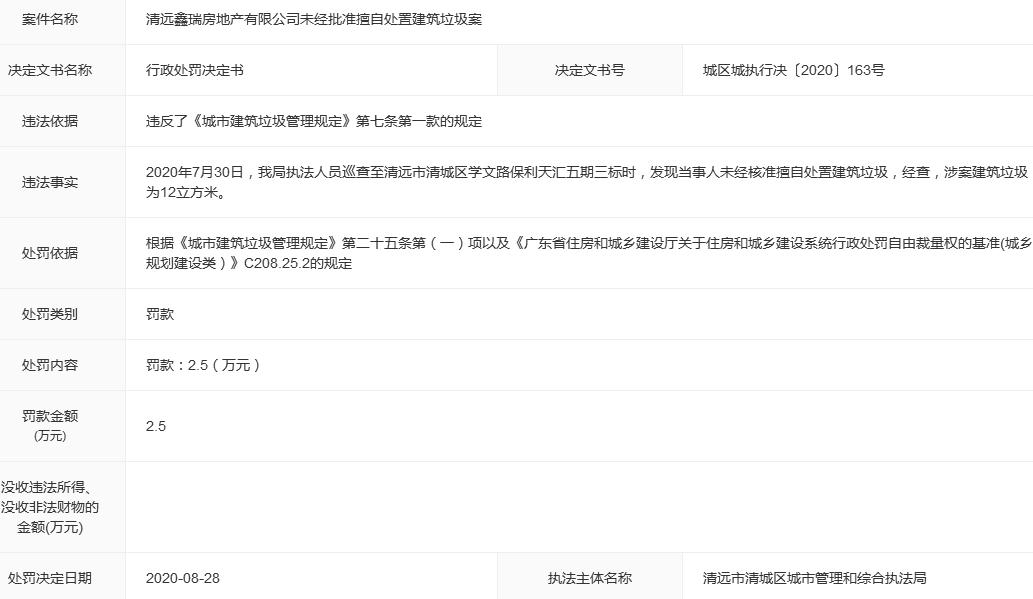 清远鑫瑞违法擅自处置建筑垃圾遭罚2.5万元 大股东为保利地产