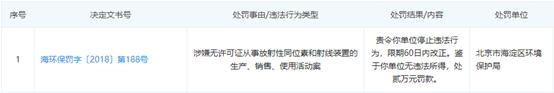 15北京大安视界行政处罚.png