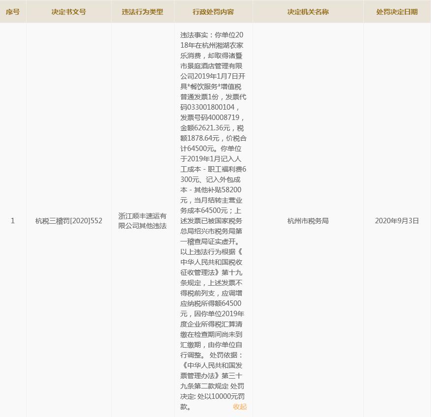 消息:浙江顺丰速运违法虚开增值税发票 为顺丰控股子公司