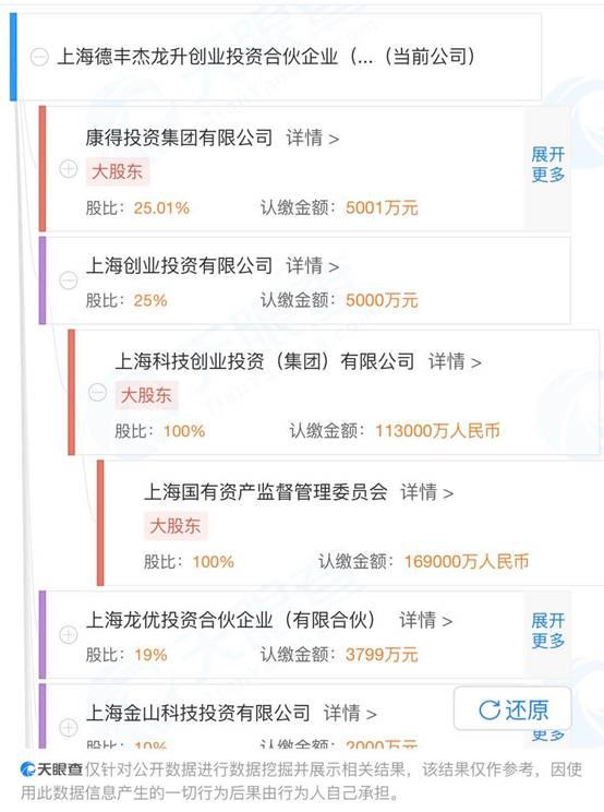 26股东国资.jpg