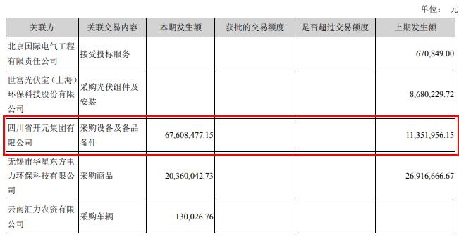 东方铁塔(002545.SZ)违规收监管函 前身是青岛东方铁塔公司