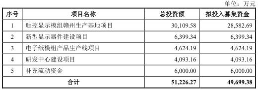秋田微产品降价毛利率升反常 关联交易存疑员工数降