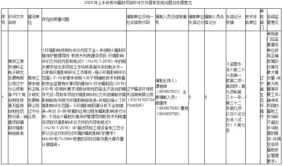 东诚药业跌停 跌幅9.99%