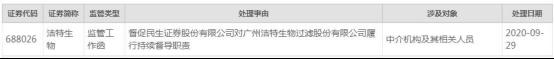 洁特生物(688026.SH)昨日收监管函 督促民生证券履行持续督导职责