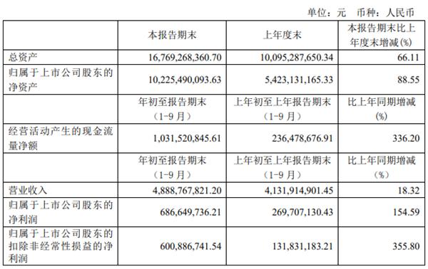 华润微(688396.SH)今日股价跌12.37%串,报50.81元
