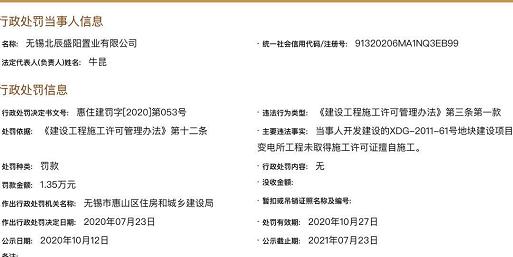 无锡盛阳一工程违法无证施工被罚款1.35万元 大股东为北辰实业