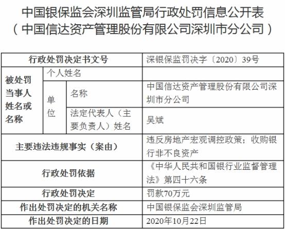 中国信达深圳分公司违法遭罚 收购银行非不良资产