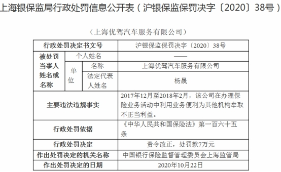 上海优驾汽车服务公司违法遭罚7万元 为机构牟取不正当利益