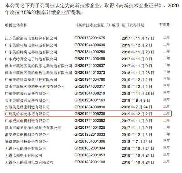 广州美的华凌冰箱违法遭处罚6500元 延长23名员工工作时间