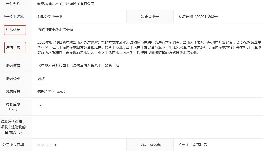 广州逸翠庄园违法排放水污染物遭罚 为和记黄埔项目