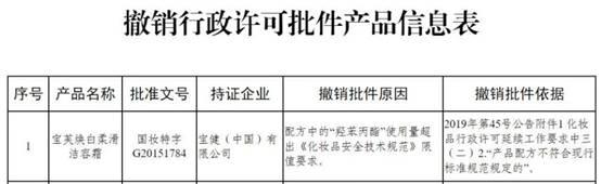 宝健旗下化妆品遭撤销许可批件 羟苯丙酯用量超限值