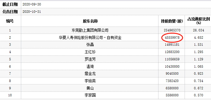 *ST勤上跌停报1.57元 华夏人寿保险为第二大流通股股东