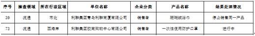 青岛公示不合格产品处理 利群股份2全资子公司登榜