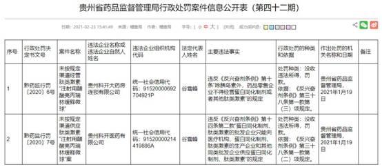 信邦制药旗下2公司均遭通报 违法遭罚没361万