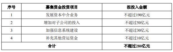 中信证券(600030.SH)今日股价跳空低开 盘中最低跌至25.01元
