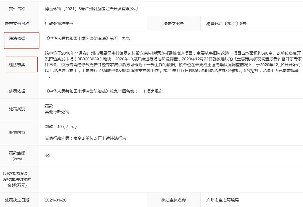 星河控股子公司广州违法遭罚 未完成土壤污染状况调查下施工
