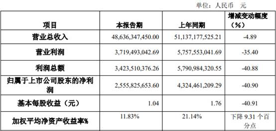 三钢闽光(002110.SZ)2020年净利润25.56亿元