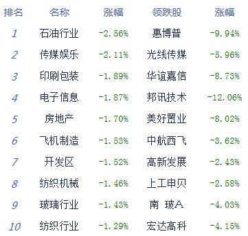 舞板排行榜_家具板10大品牌排行榜新鲜出炉,福庆板材赫然在榜