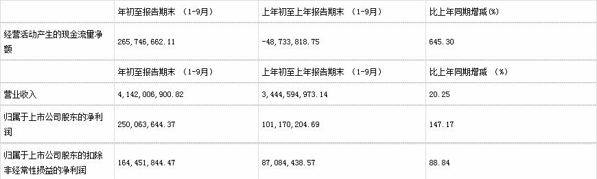 科沃斯跌9.8%换手率3.59% 预计去年扣非净利5亿