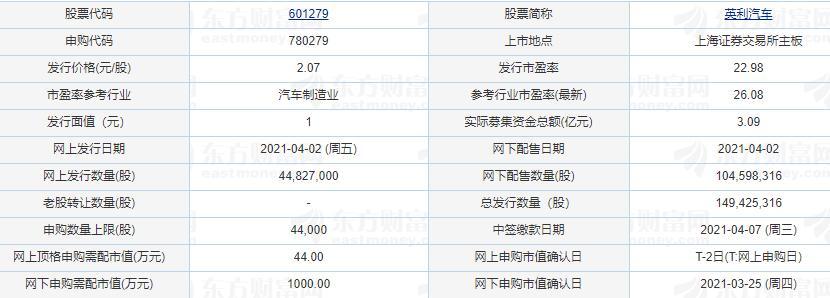 今日新股申购:英利汽车(601279)、博亚精工(300971)