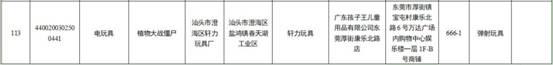 注意!广东抽检儿童玩具类产品 孩子王两家门店登榜不合格