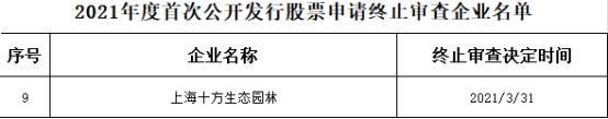 十方生态终止上交所主板IPO 保荐机构为东兴证券