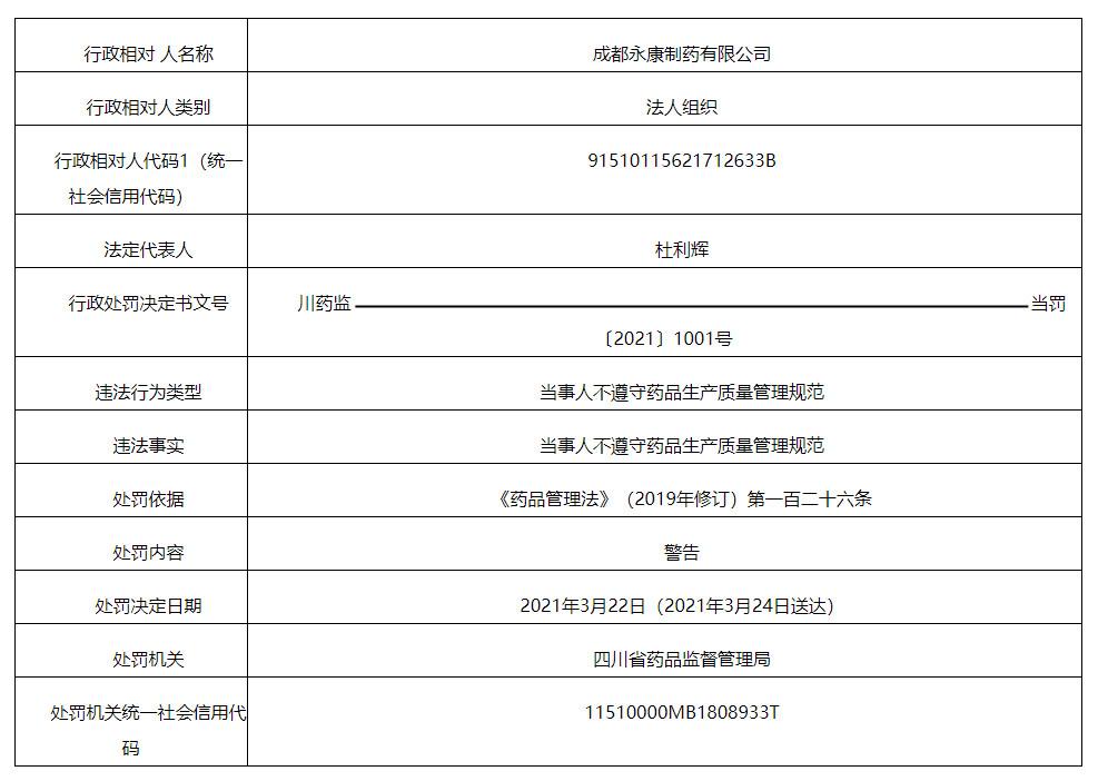 永康制药违法被四川药监局处以警告