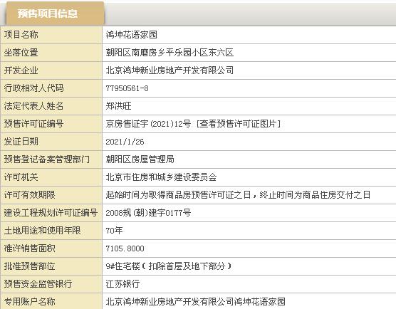 朝阳鸿坤花语家园违法被警告并罚款2万元 销售未明示合同示范文本