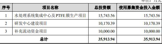 力源科技上市首日涨177%成交额3.83亿元 总市值27.81亿元