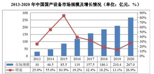 利元亨IPO:行业领先的锂电池制造装备商