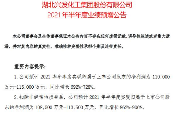 兴发集团:上半年净利润预计同比增长692%