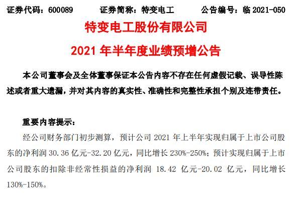 特变电工:上半年净利润预计同比增长230%