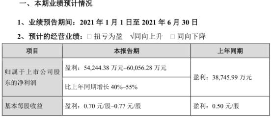 盈趣科技:上半年净利润预计同比增长40%