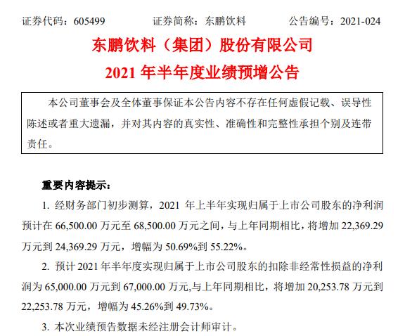 东鹏饮料:上半年净利润预计同比增长51%
