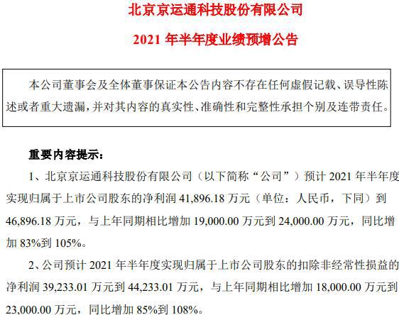京运通:上半年净利润预计同比增长83%