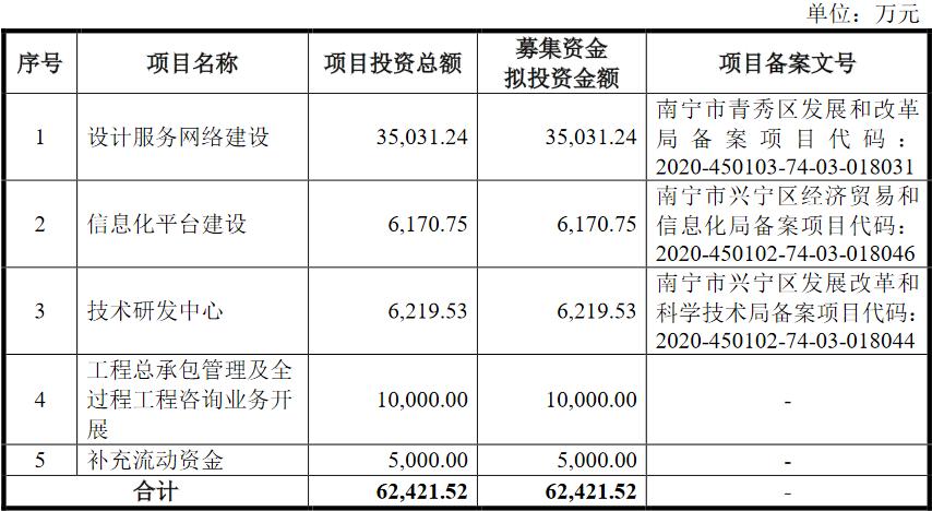 华蓝集团上市首日涨157% IPO募4亿太平洋证券赚0.3亿