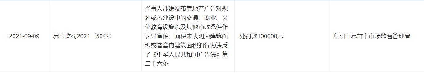 安徽华安发展集团界首项目涉违法广告被罚10万元